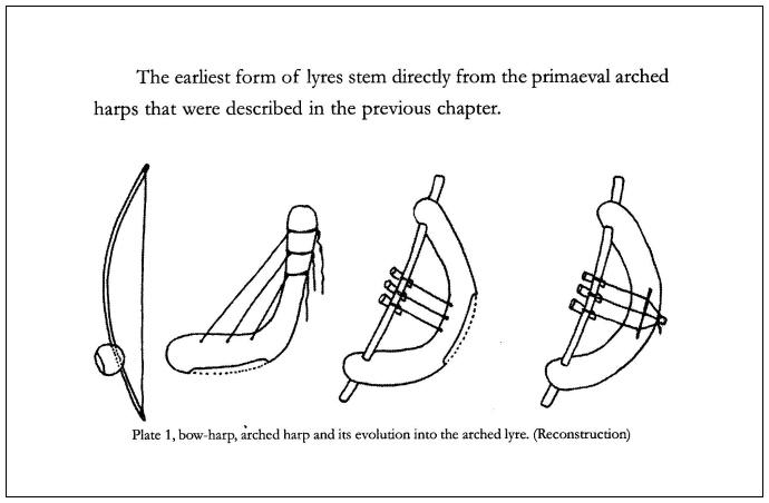 چنگ رومی یا ساز لیر